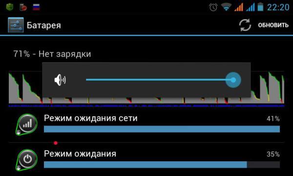 Почему на планшете на видео нет звука